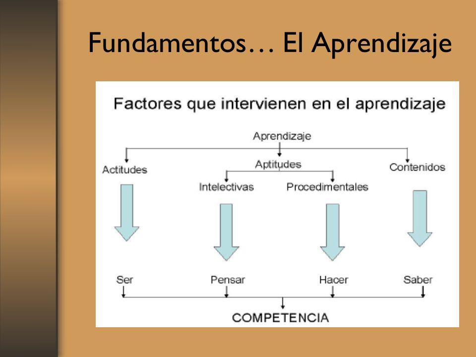 Fundamentos… El Aprendizaje