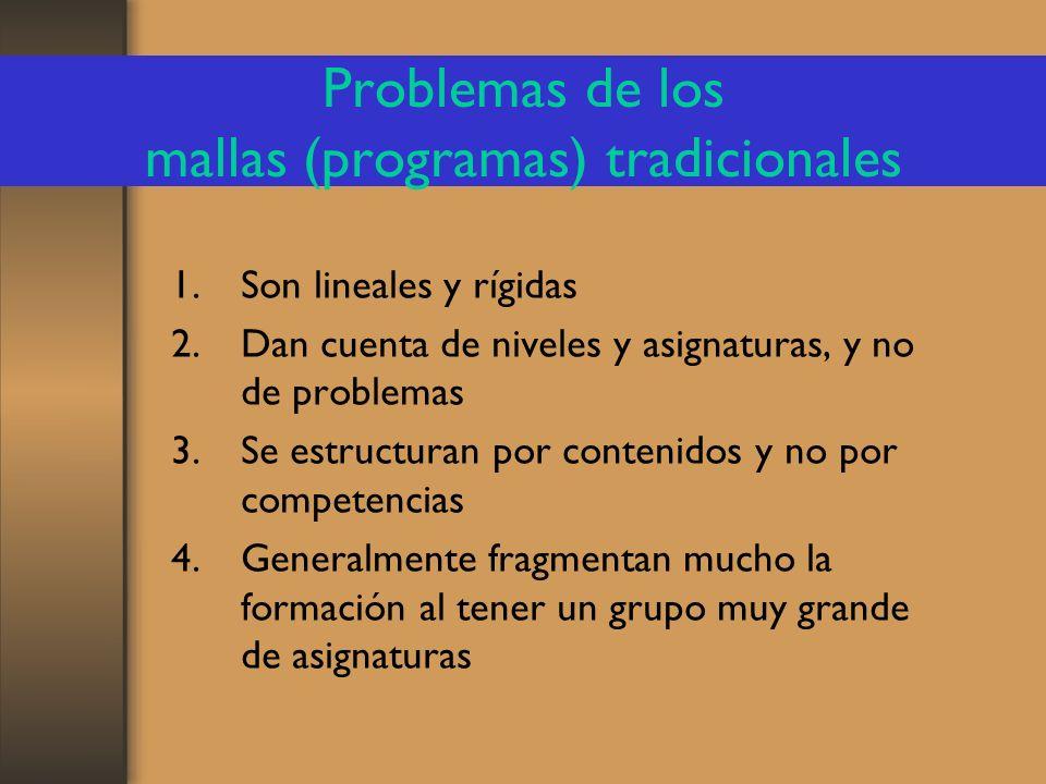 Problemas de los mallas (programas) tradicionales