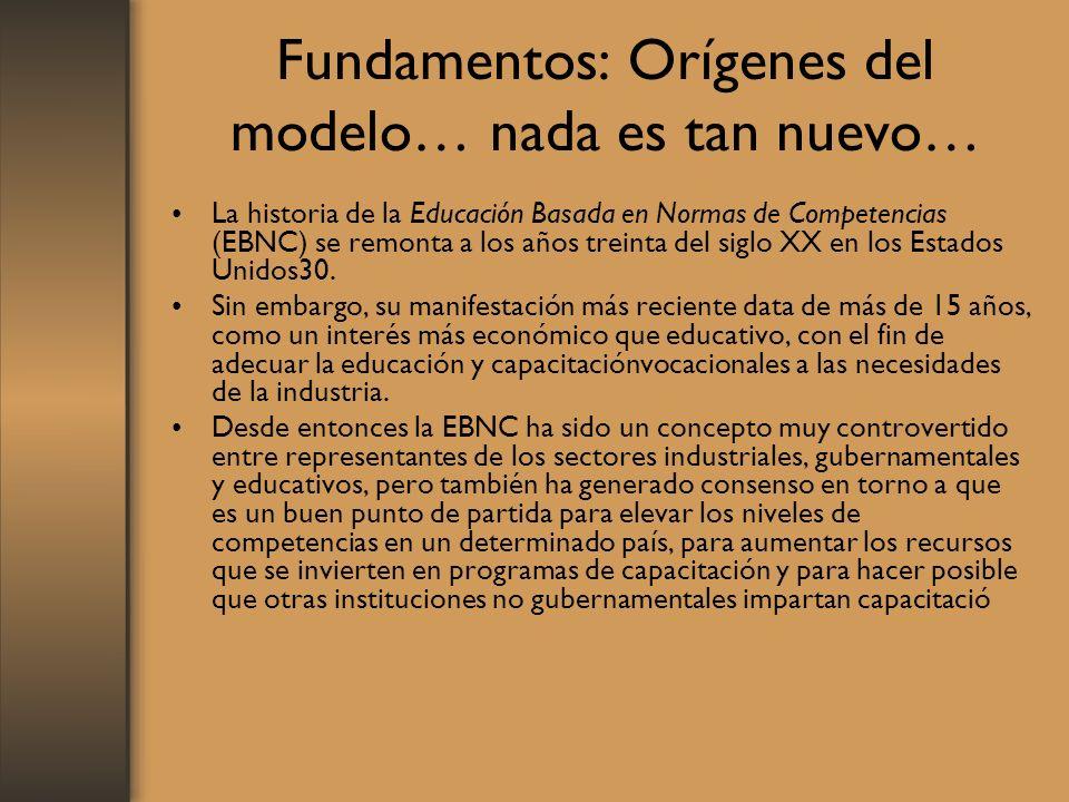 Fundamentos: Orígenes del modelo… nada es tan nuevo…