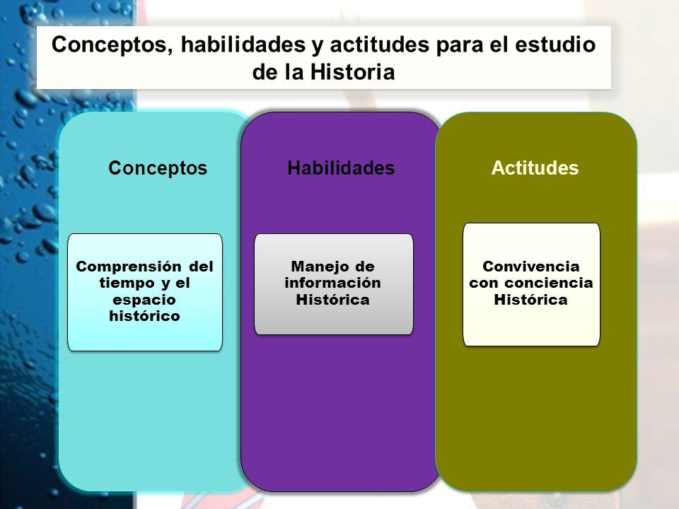 Conceptos, habilidades y actitudes para el estudio de la Historia