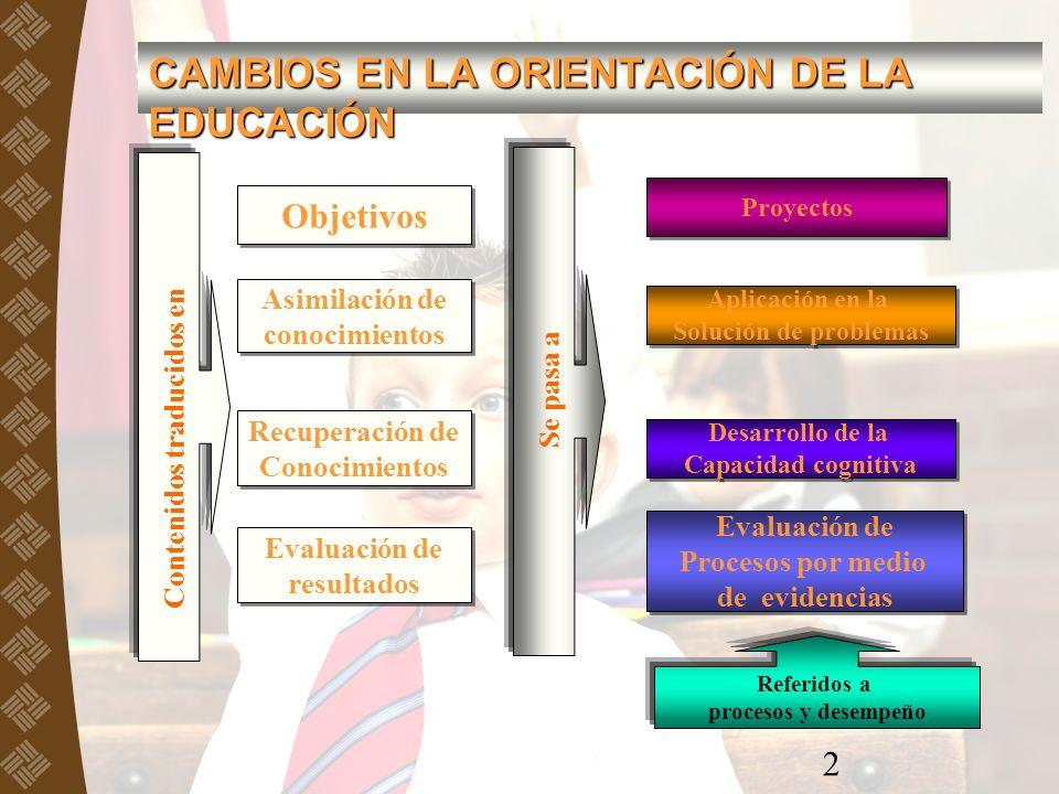 CAMBIOS EN LA ORIENTACIÓN DE LA EDUCACIÓN