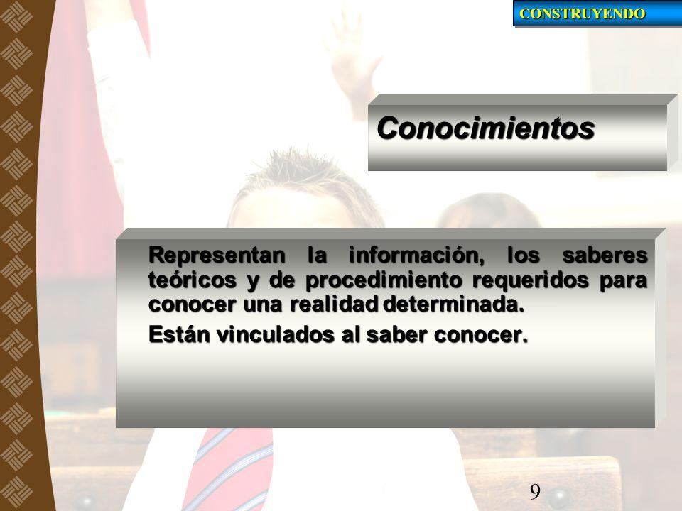 CONSTRUYENDO Conocimientos.