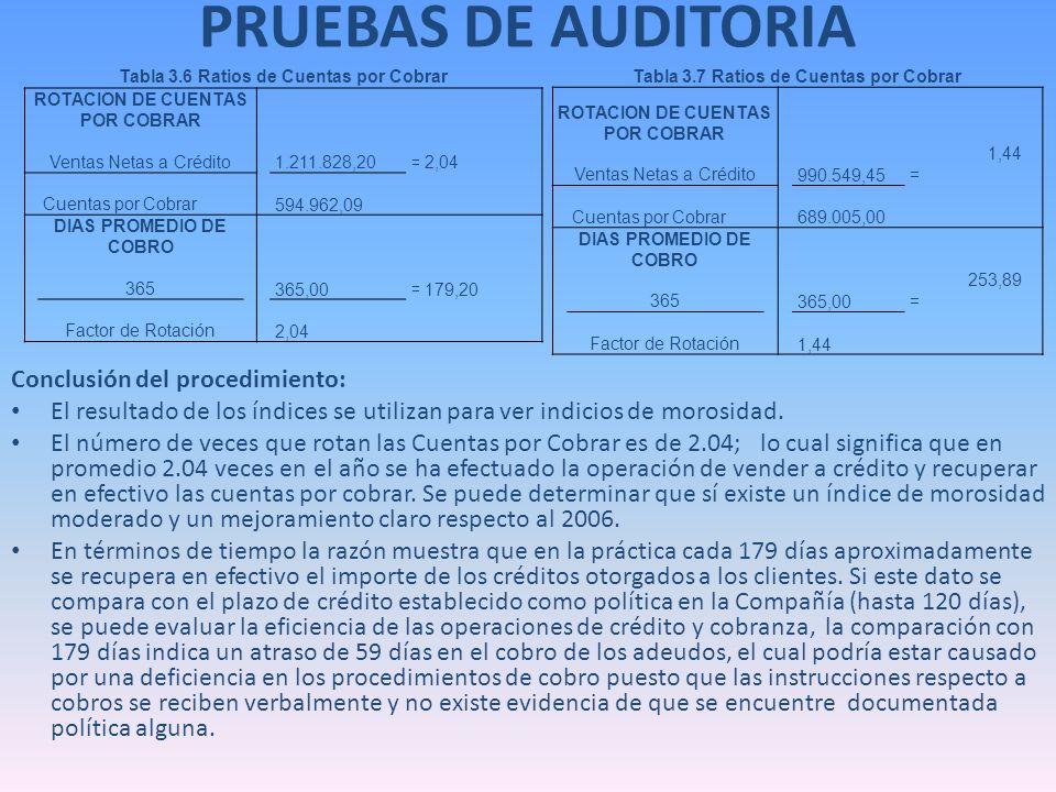 PRUEBAS DE AUDITORIA Conclusión del procedimiento: