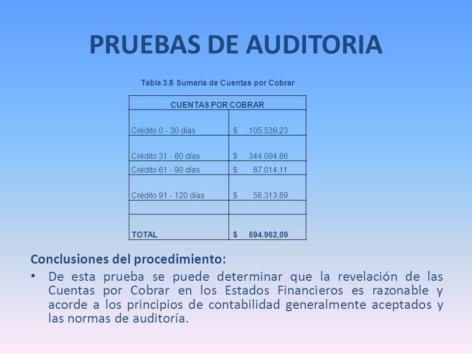 Tabla 3.8 Sumaria de Cuentas por Cobrar