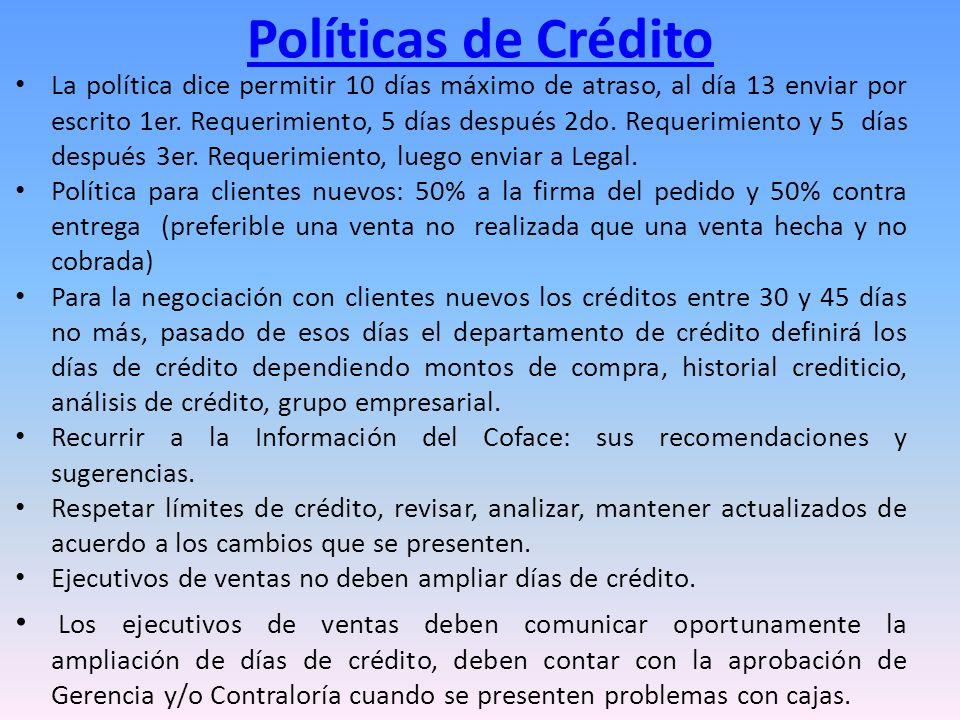 Políticas de Crédito