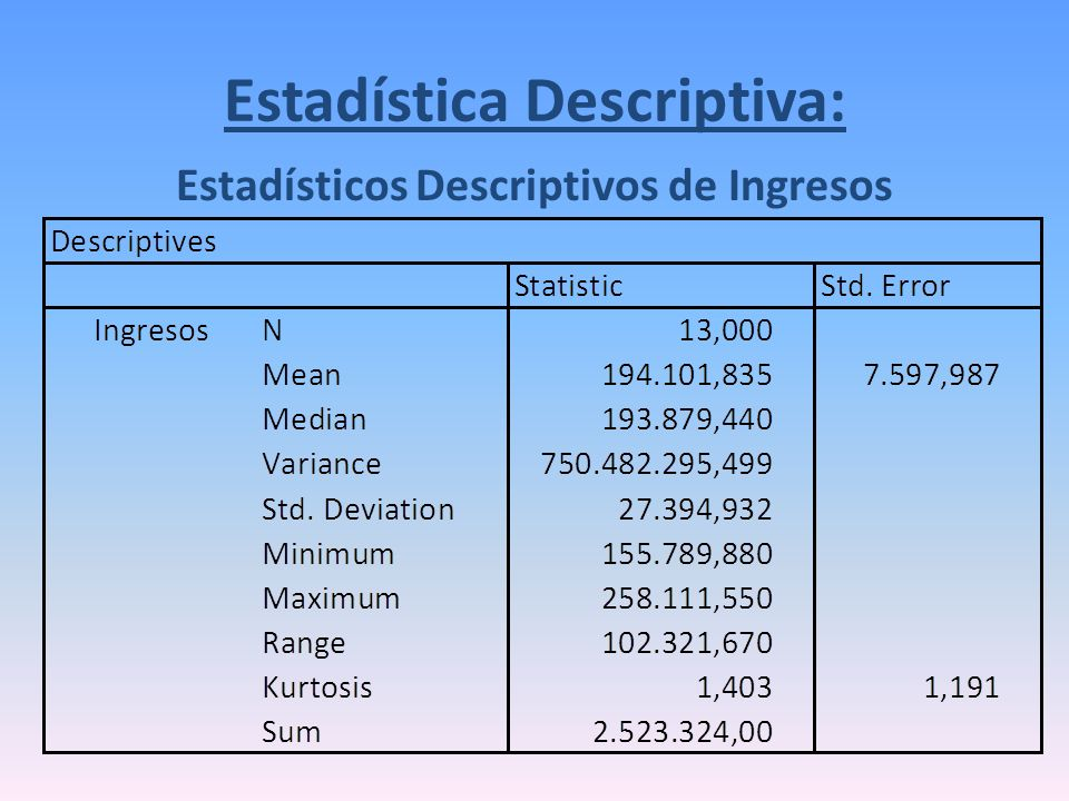 Estadística Descriptiva: