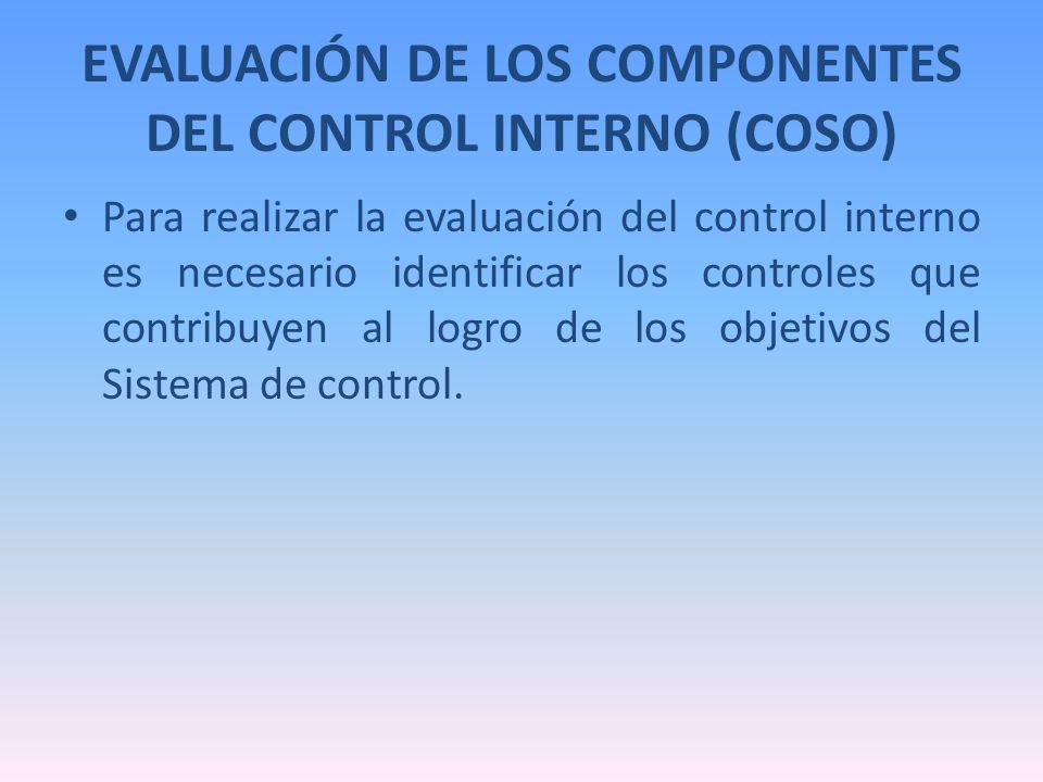 EVALUACIÓN DE LOS COMPONENTES DEL CONTROL INTERNO (COSO)