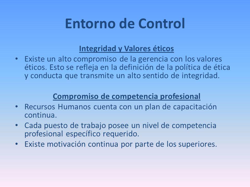 Integridad y Valores éticos Compromiso de competencia profesional