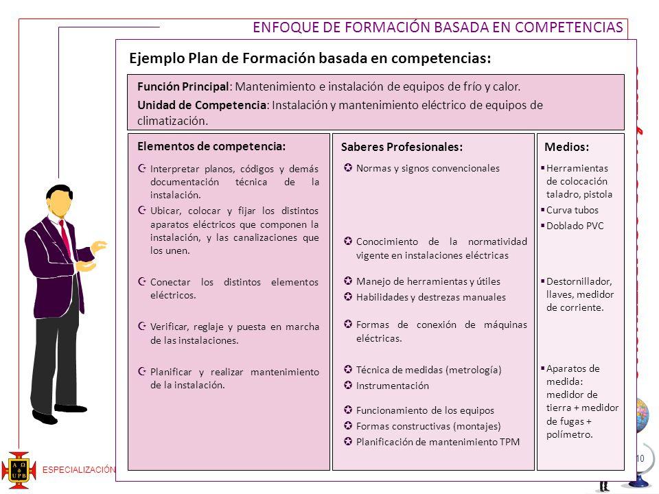 ENFOQUE DE FORMACIÓN BASADA EN COMPETENCIAS