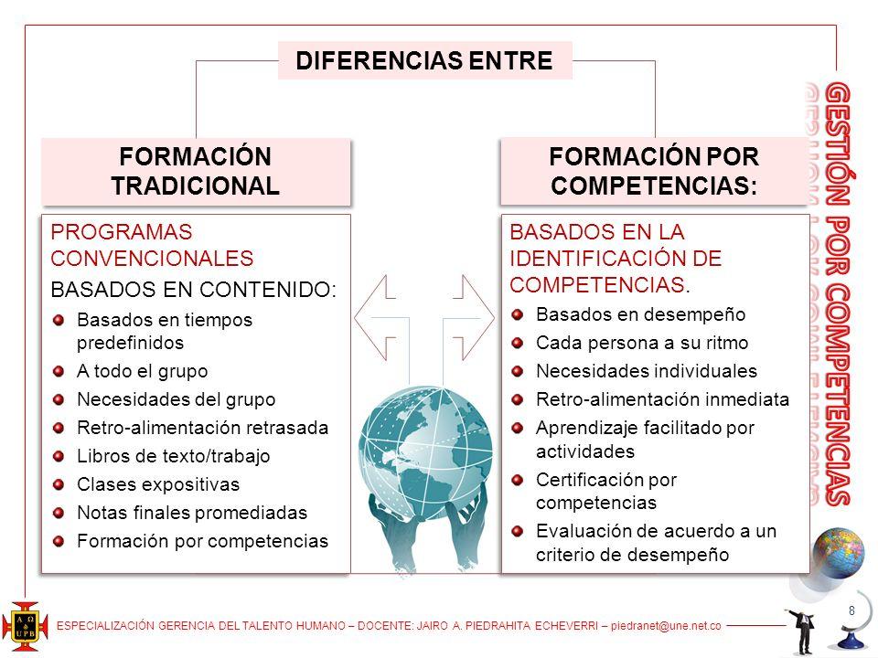 FORMACIÓN TRADICIONAL FORMACIÓN POR COMPETENCIAS:
