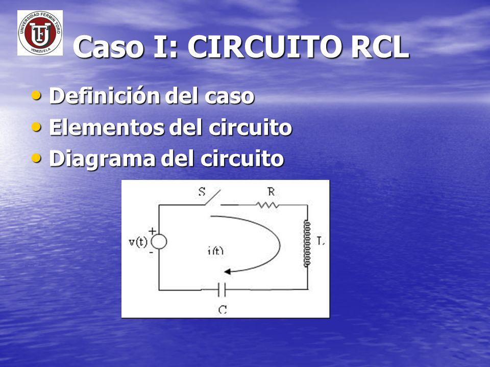 Caso I: CIRCUITO RCL Definición del caso Elementos del circuito