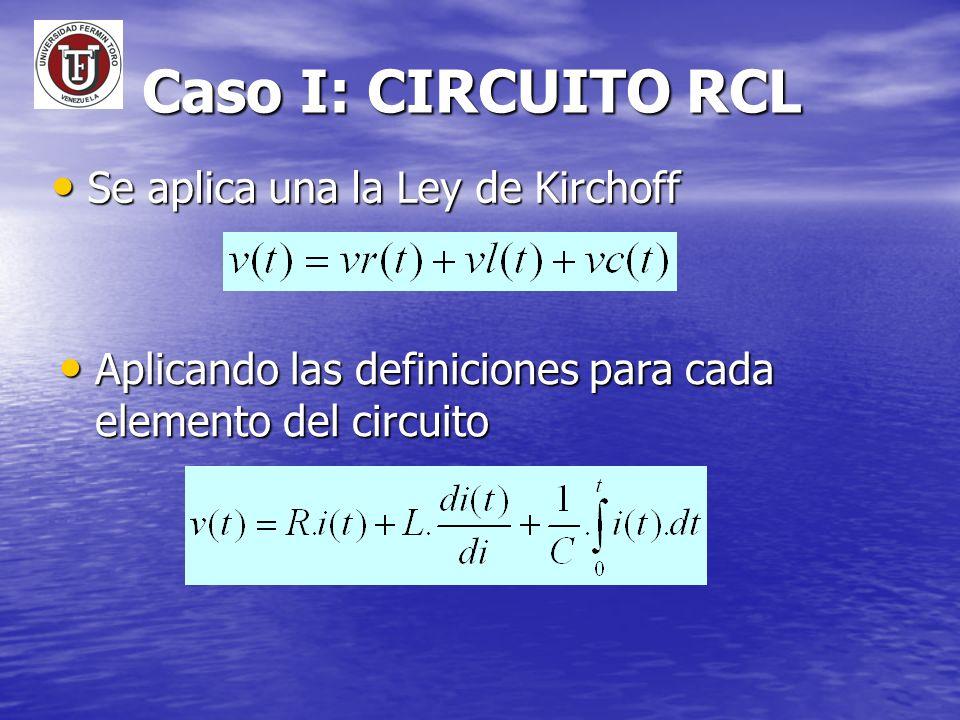Caso I: CIRCUITO RCL Se aplica una la Ley de Kirchoff