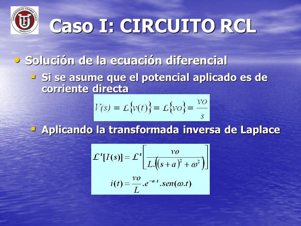 Caso I: CIRCUITO RCL Solución de la ecuación diferencial