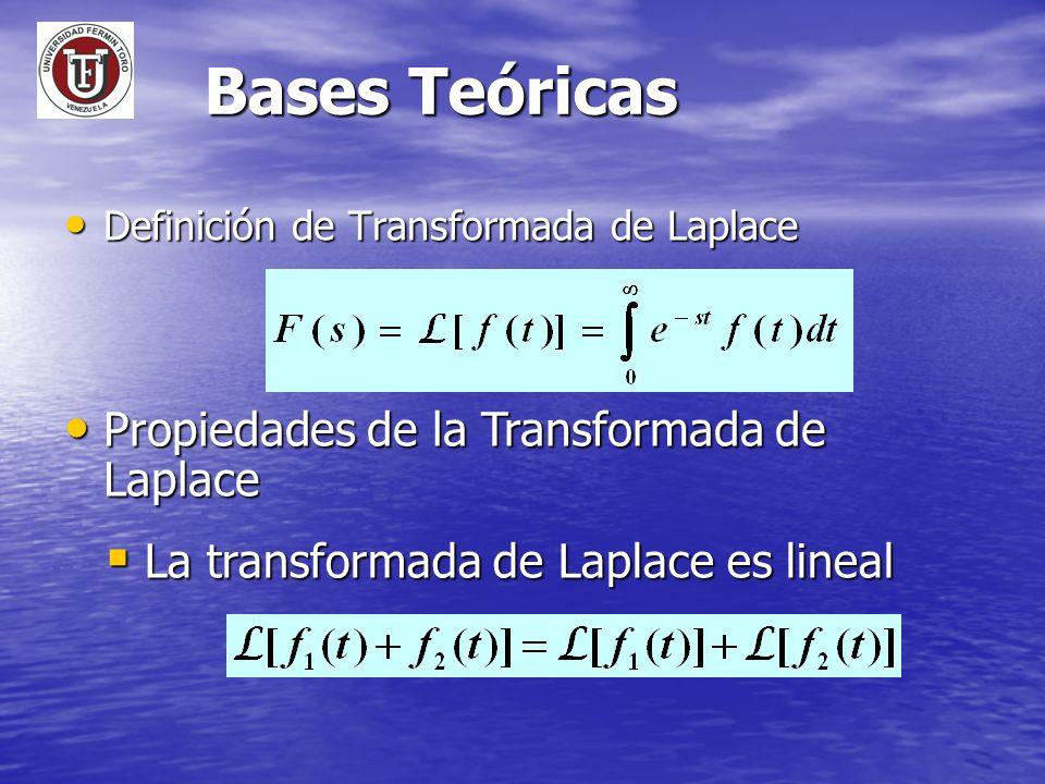 Bases Teóricas Propiedades de la Transformada de Laplace