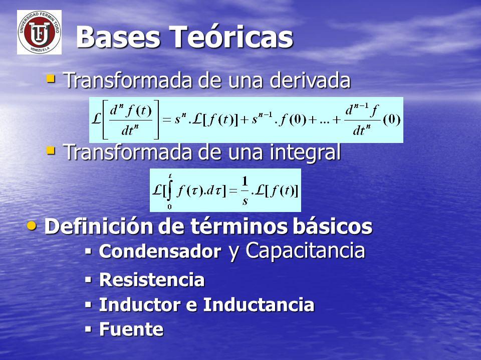 Bases Teóricas Transformada de una derivada