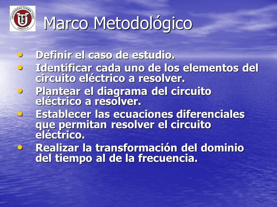 Marco Metodológico Definir el caso de estudio.
