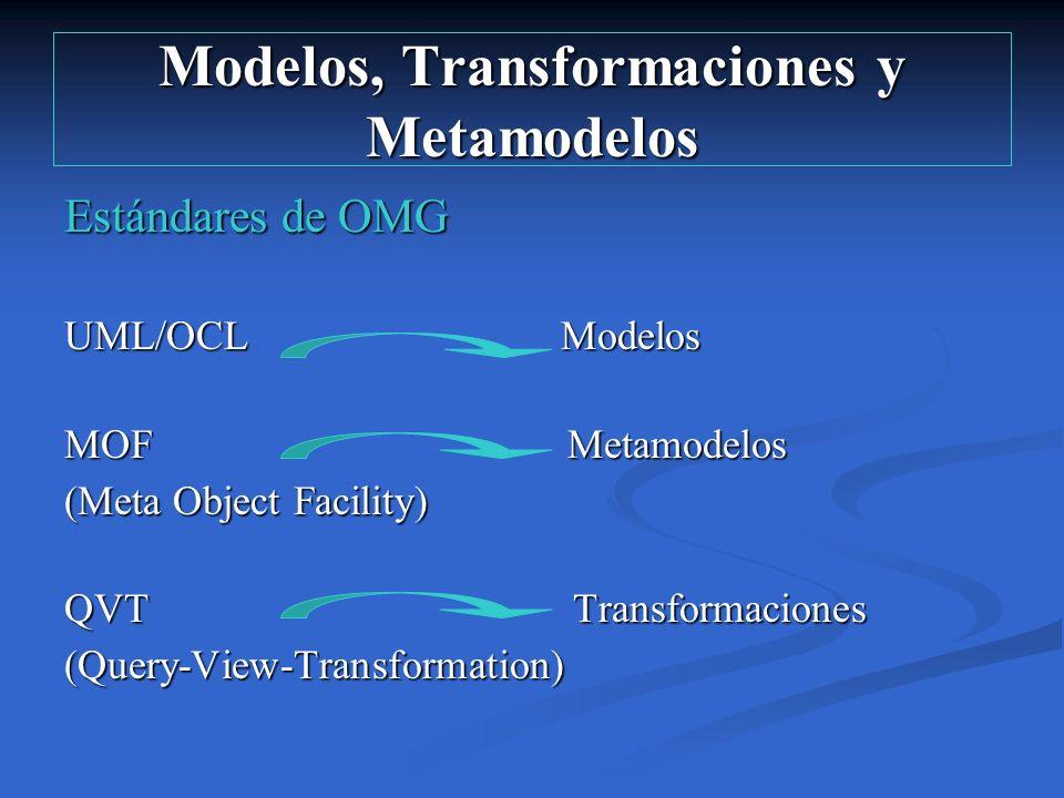 Modelos, Transformaciones y Metamodelos