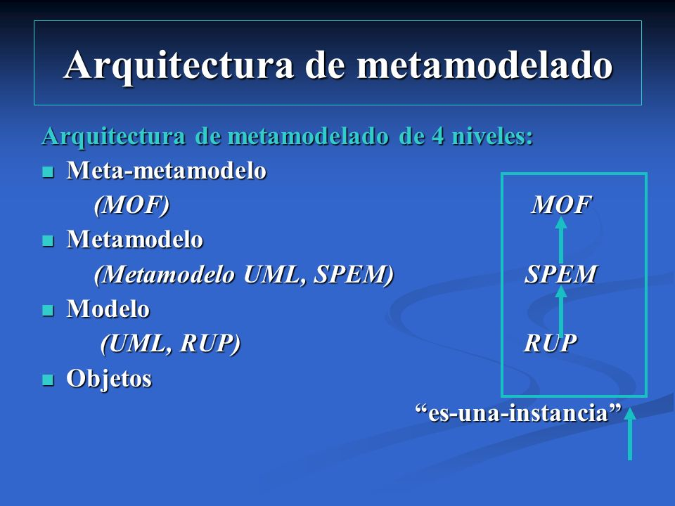 Arquitectura de metamodelado