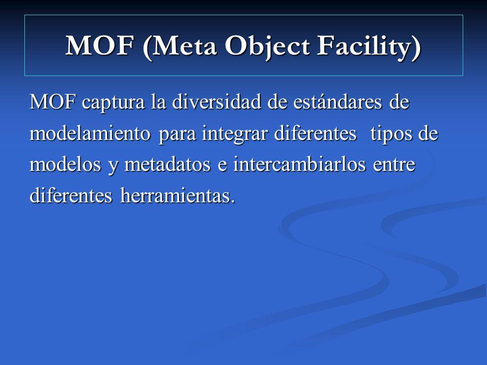 MOF (Meta Object Facility)