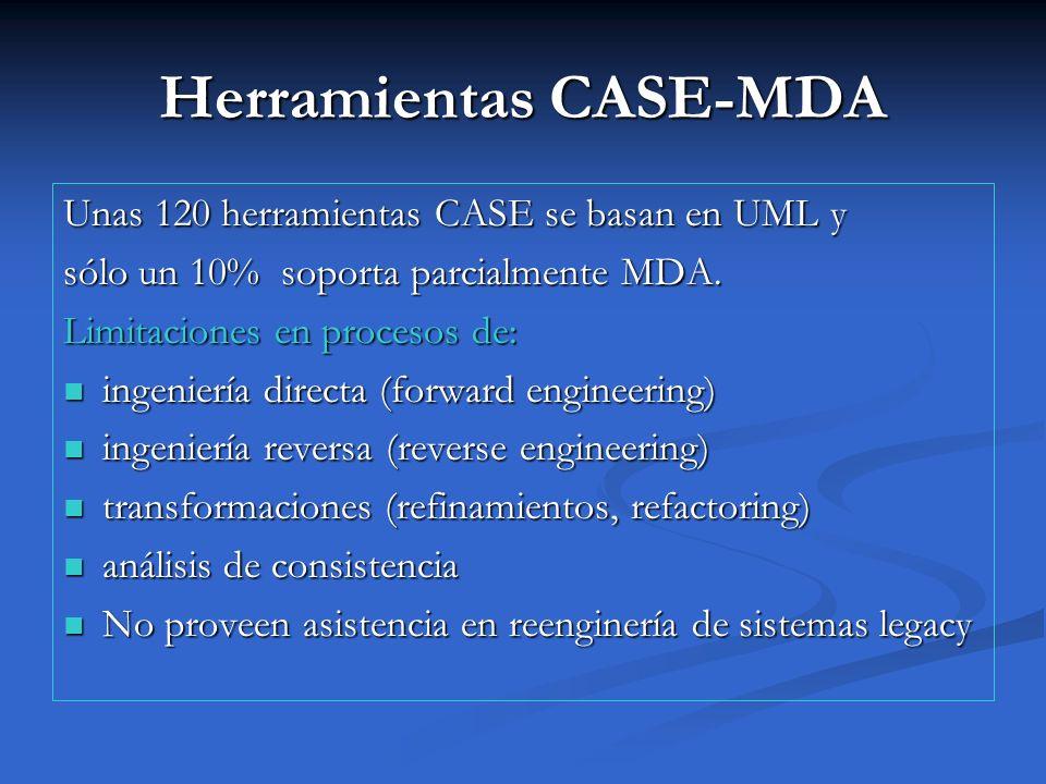 Herramientas CASE-MDA