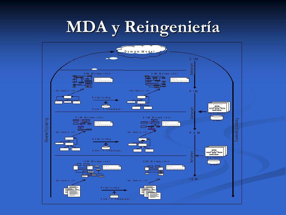 MDA y Reingeniería