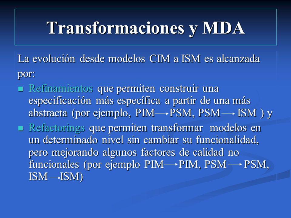 Transformaciones y MDA