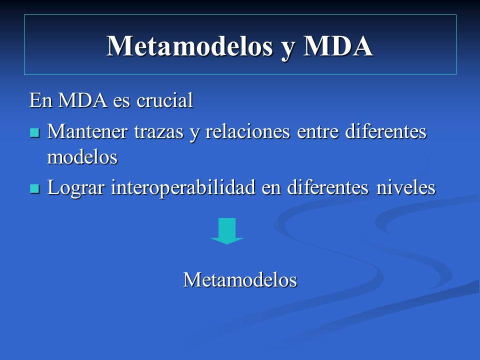 Metamodelos y MDA En MDA es crucial