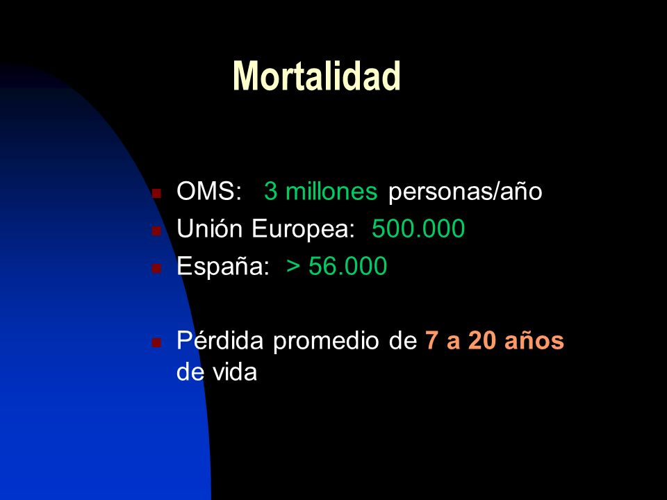 Mortalidad OMS: 3 millones personas/año Unión Europea: 500.000