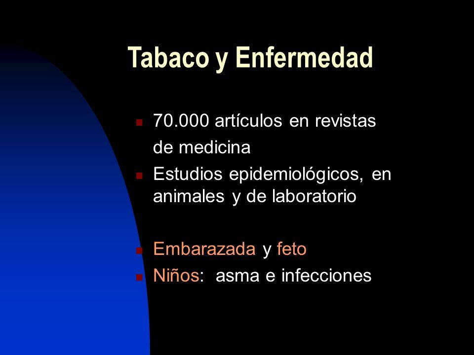 Tabaco y Enfermedad 70.000 artículos en revistas de medicina