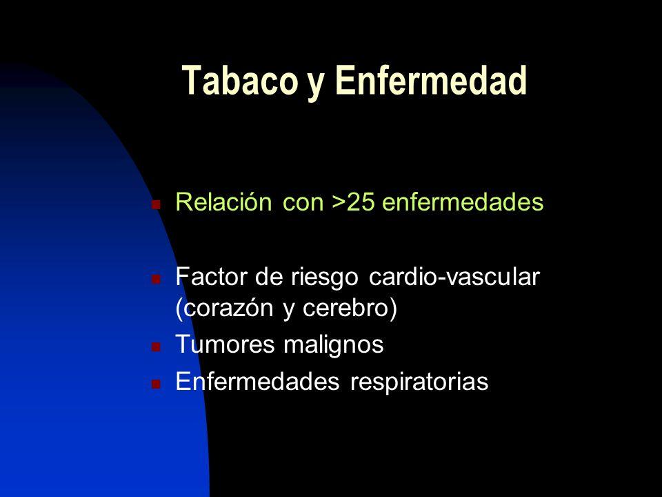 Tabaco y Enfermedad Relación con >25 enfermedades