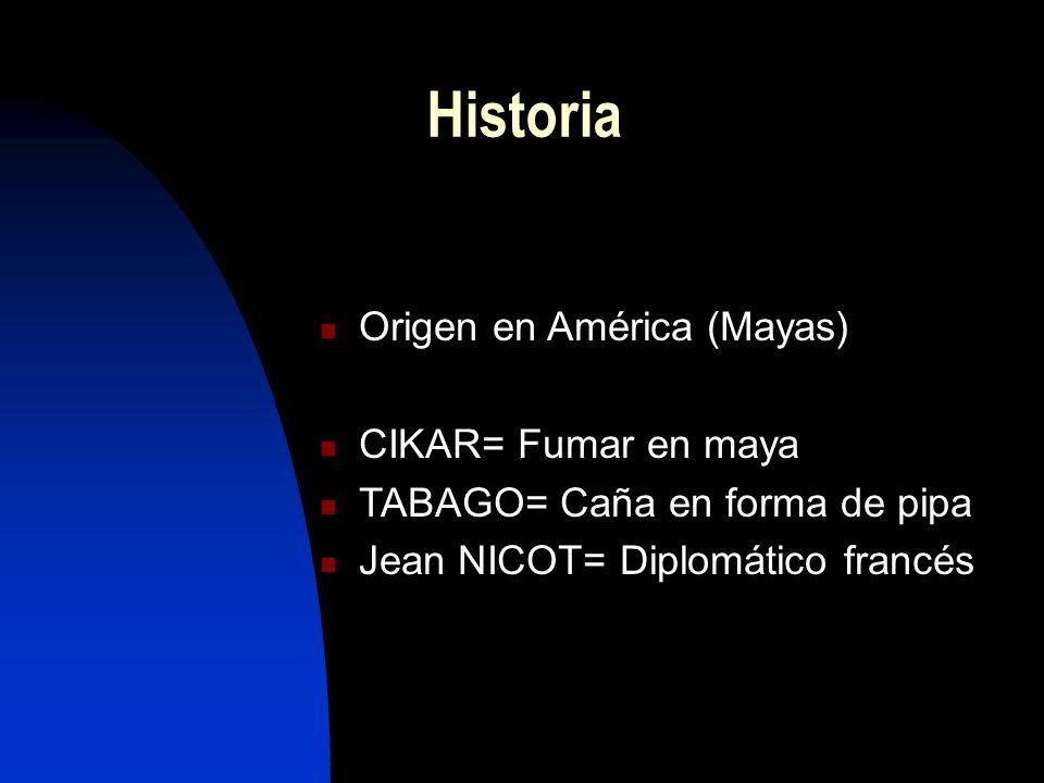Historia Origen en América (Mayas) CIKAR= Fumar en maya