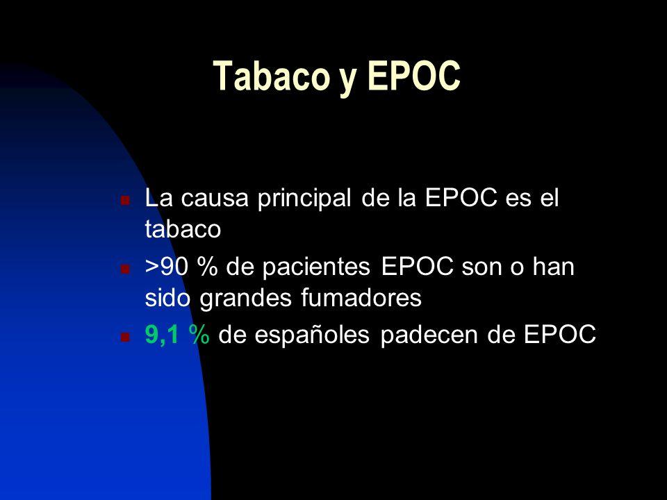 Tabaco y EPOC La causa principal de la EPOC es el tabaco
