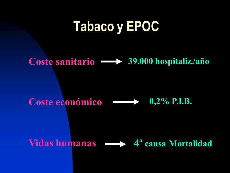 Tabaco y EPOC Coste sanitario Coste económico Vidas humanas