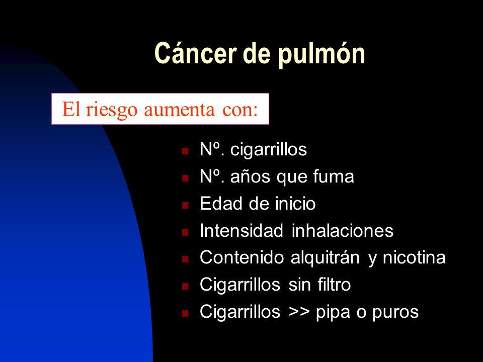 Cáncer de pulmón El riesgo aumenta con: Nº. cigarrillos