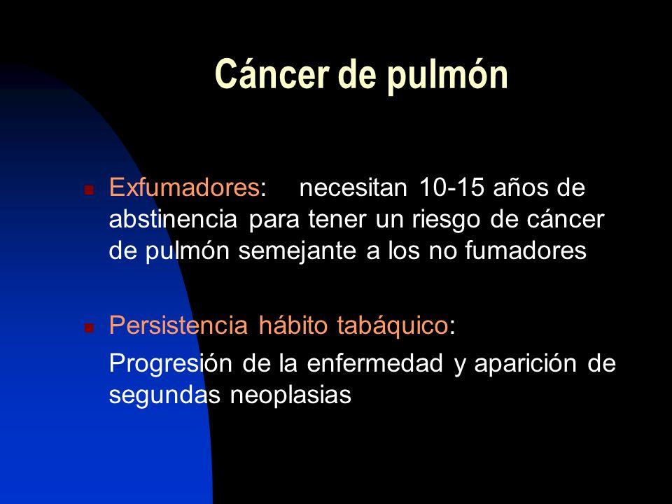 Cáncer de pulmón Exfumadores: necesitan 10-15 años de abstinencia para tener un riesgo de cáncer de pulmón semejante a los no fumadores.