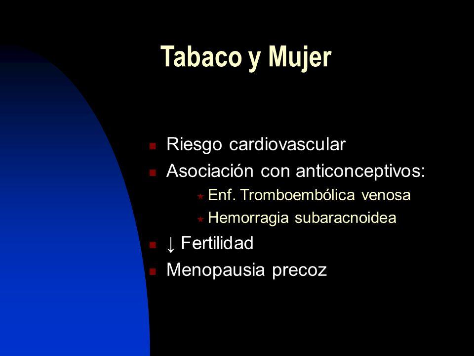 Tabaco y Mujer Riesgo cardiovascular Asociación con anticonceptivos: