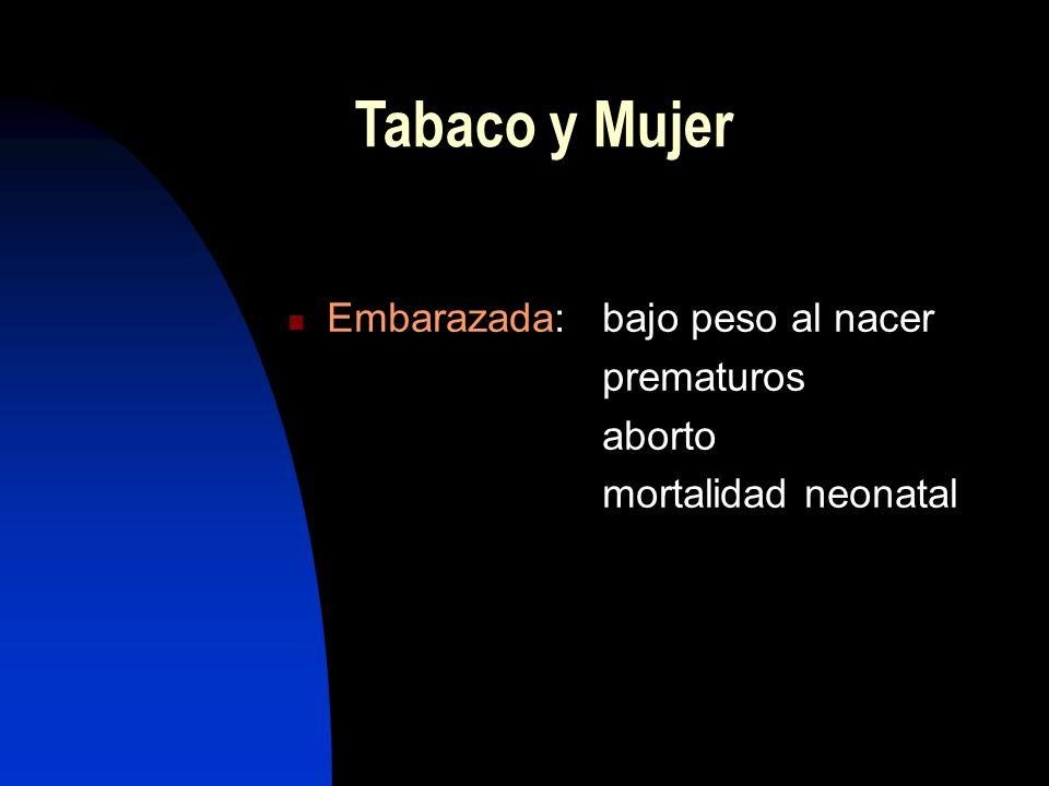 Tabaco y Mujer Embarazada: bajo peso al nacer prematuros aborto