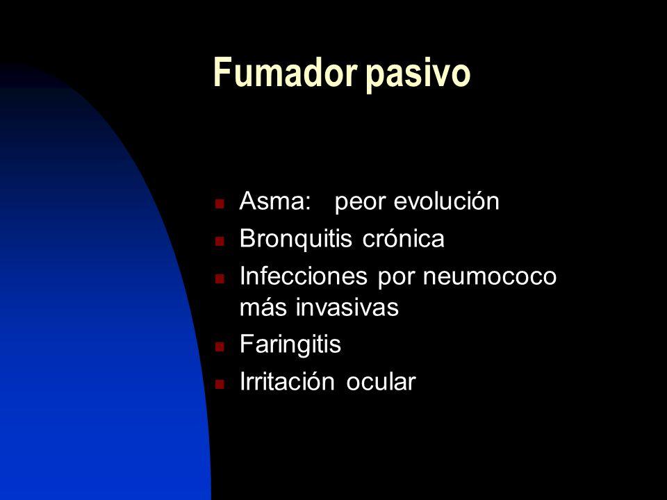 Fumador pasivo Asma: peor evolución Bronquitis crónica