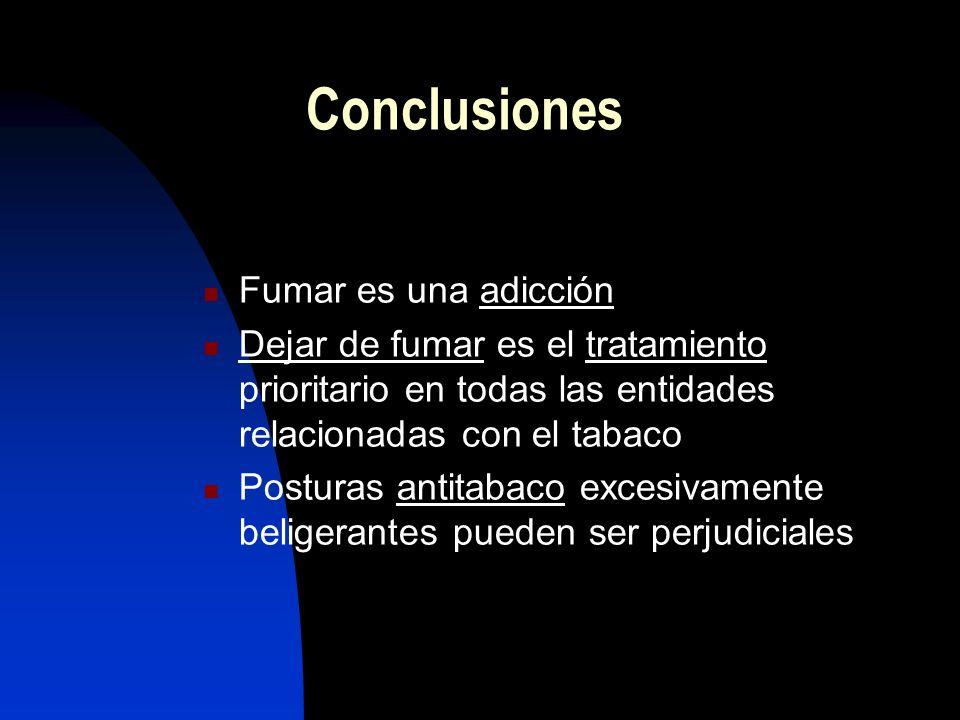 Conclusiones Fumar es una adicción