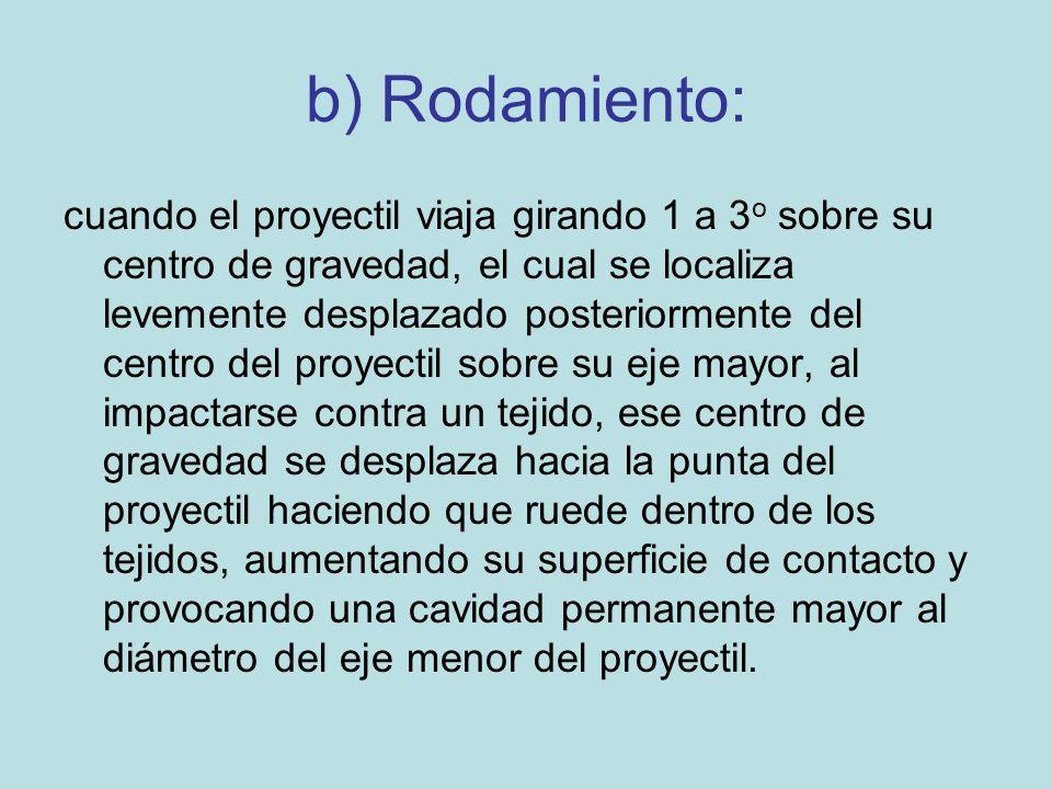 b) Rodamiento: