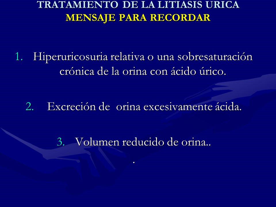TRATAMIENTO DE LA LITIASIS URICA MENSAJE PARA RECORDAR