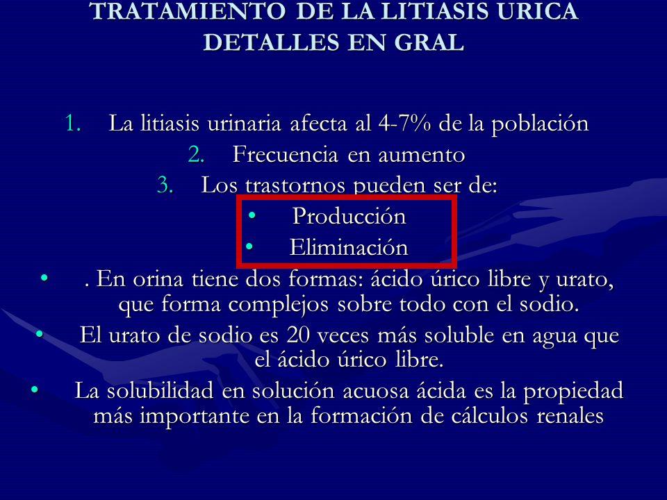 TRATAMIENTO DE LA LITIASIS URICA DETALLES EN GRAL