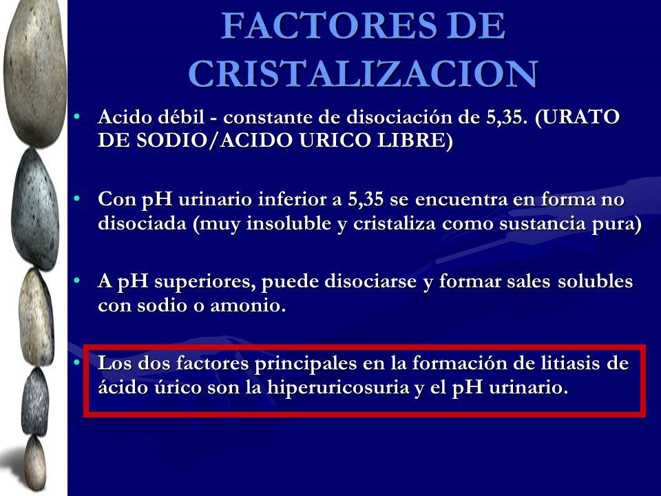 FACTORES DE CRISTALIZACION