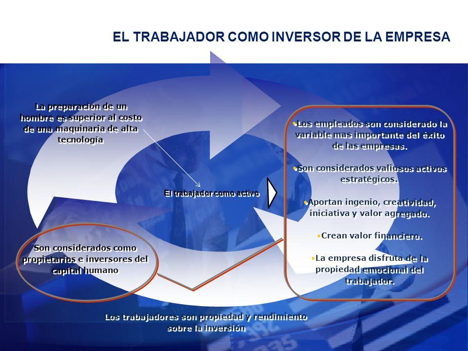 EL TRABAJADOR COMO INVERSOR DE LA EMPRESA