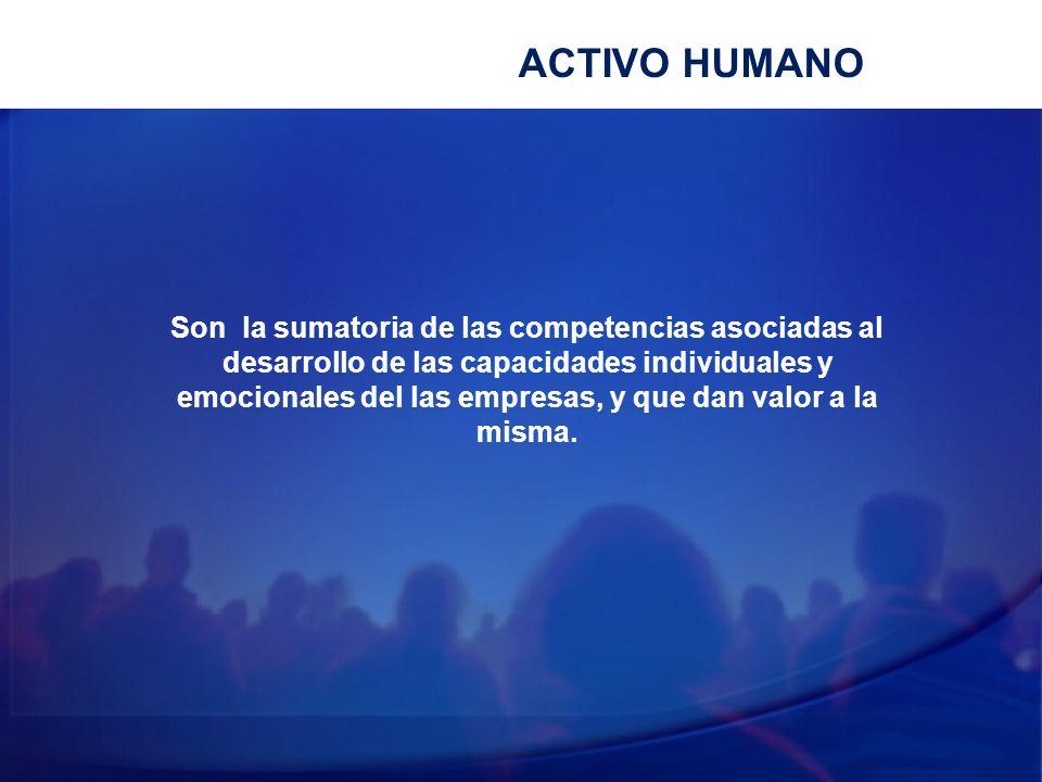 ACTIVO HUMANO