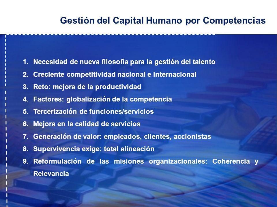 Gestión del Capital Humano por Competencias