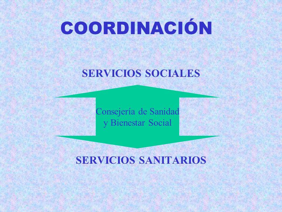 COORDINACIÓN SERVICIOS SOCIALES SERVICIOS SANITARIOS