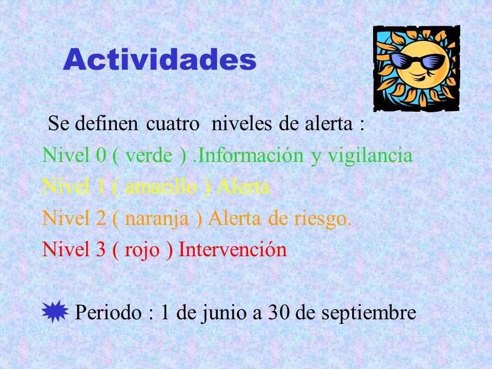 Actividades Se definen cuatro niveles de alerta :