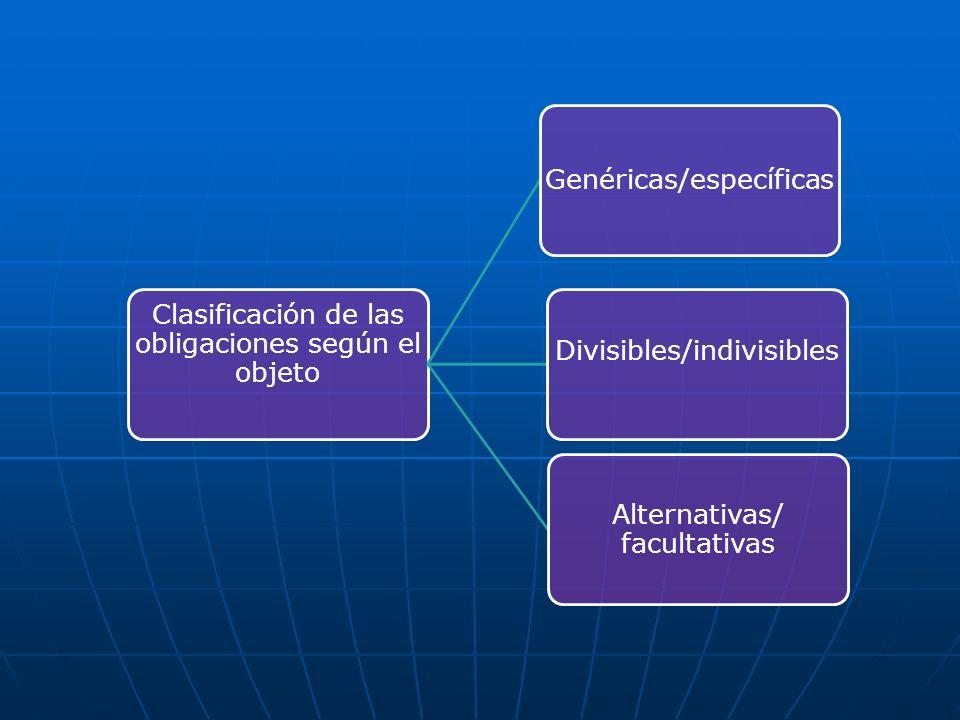 Clasificación de las obligaciones según el objeto