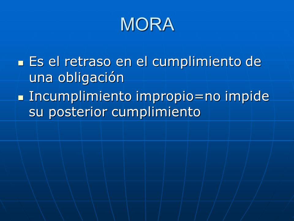 MORA Es el retraso en el cumplimiento de una obligación
